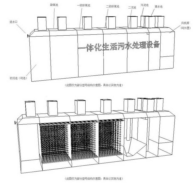一体化污水处理设备结构图